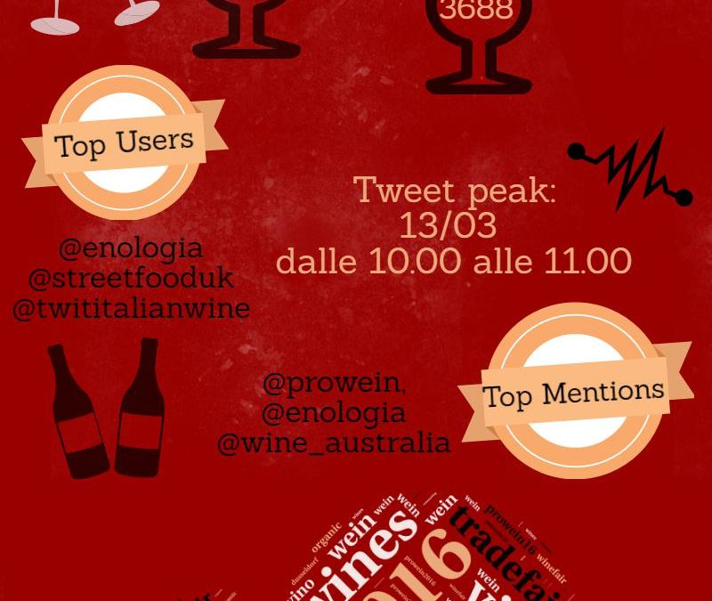 ProWein 2016: wine is social!