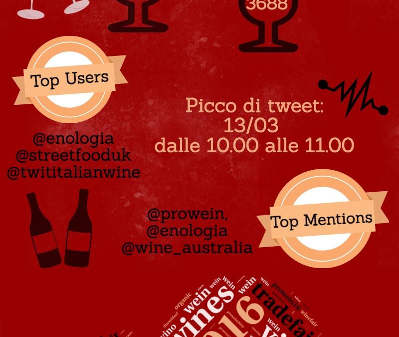 ProWein 2016, il vino è social!