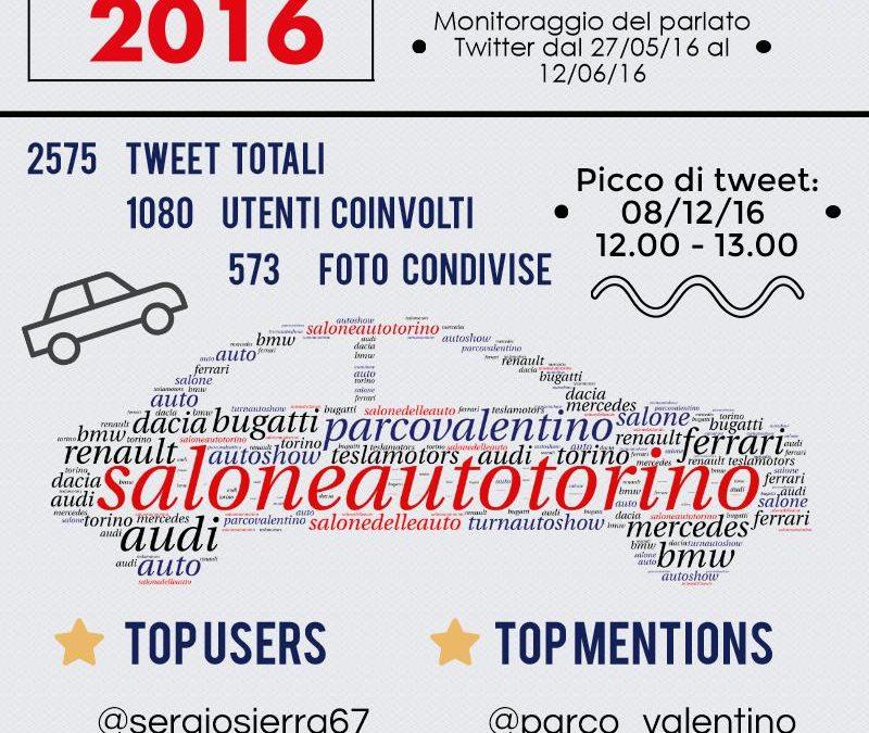 Salone delle Auto di Torino si conferma un evento di portata nazionale