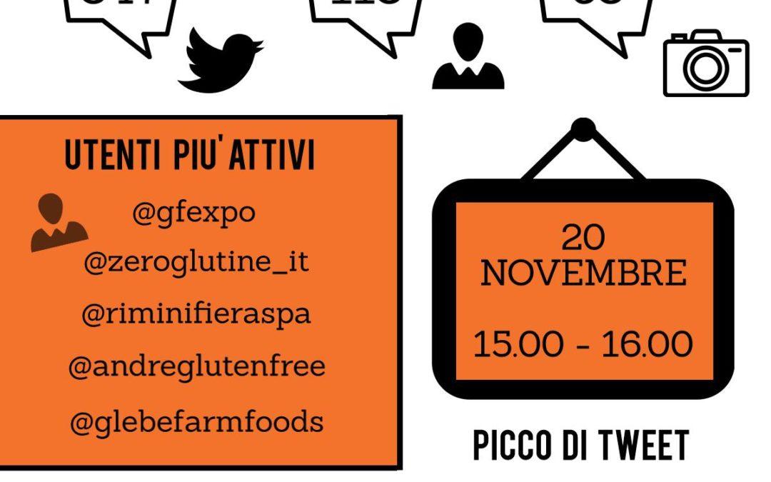 Gluten Free Expo 2016: a Rimini la fiera sul mercato del senza glutine